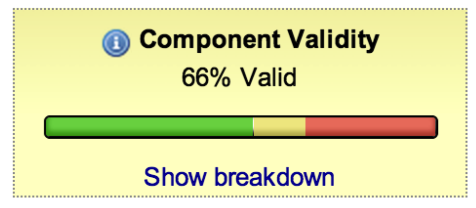 Summary of validity of a component, from myExperiment